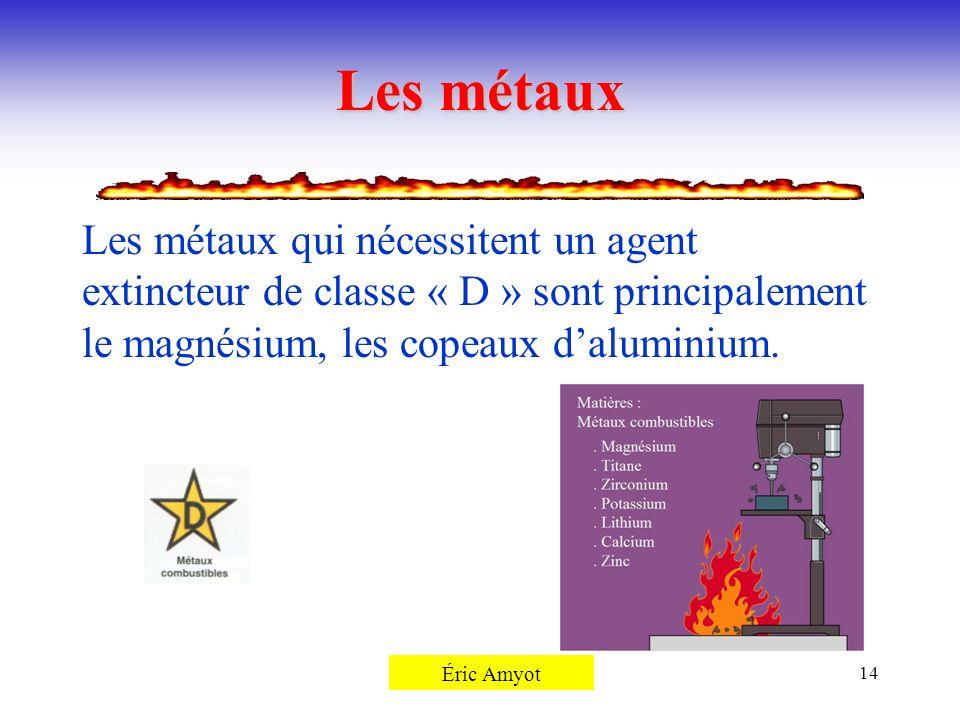 Les métaux Les métaux qui nécessitent un agent extincteur de classe « D » sont principalement le magnésium, les copeaux d'aluminium.