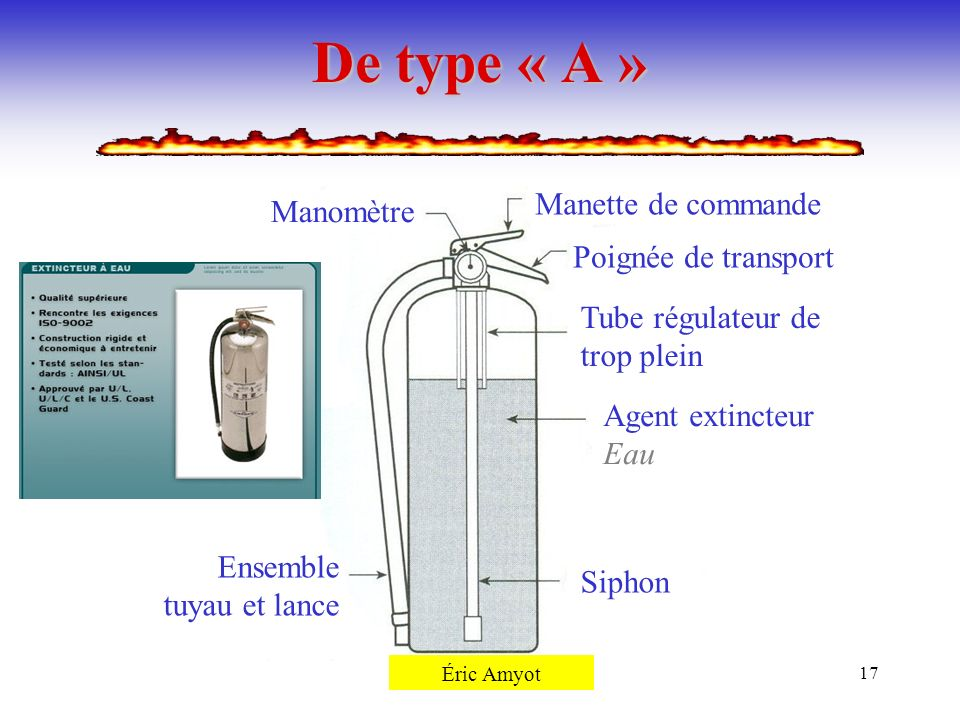 De type « A » Manette de commande Manomètre Poignée de transport