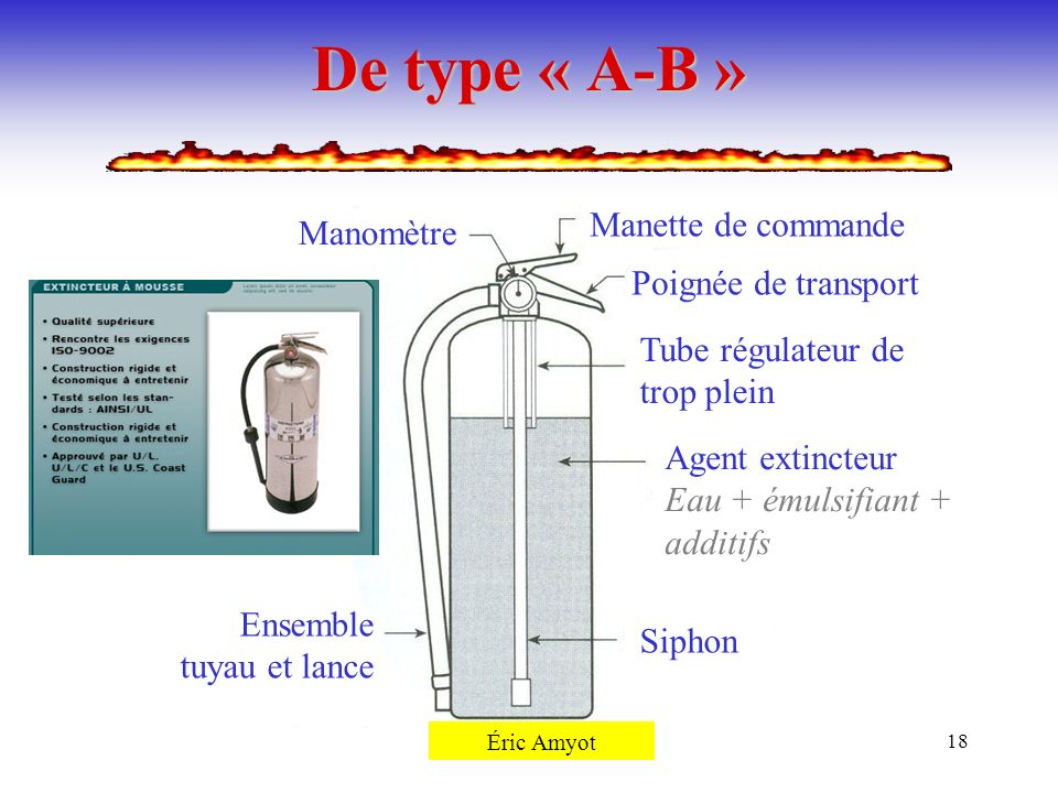 De type « A-B » Manette de commande Manomètre Poignée de transport