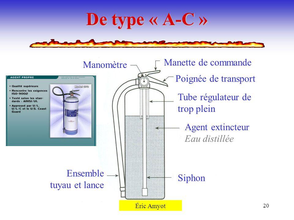 De type « A-C » Manette de commande Manomètre Poignée de transport