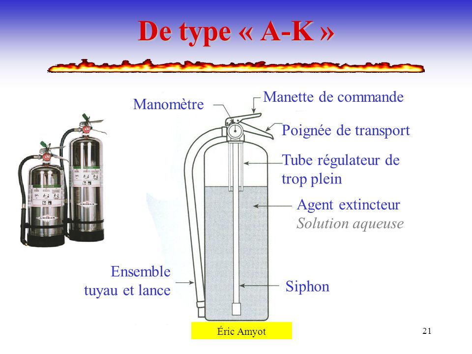 De type « A-K » Manette de commande Manomètre Poignée de transport