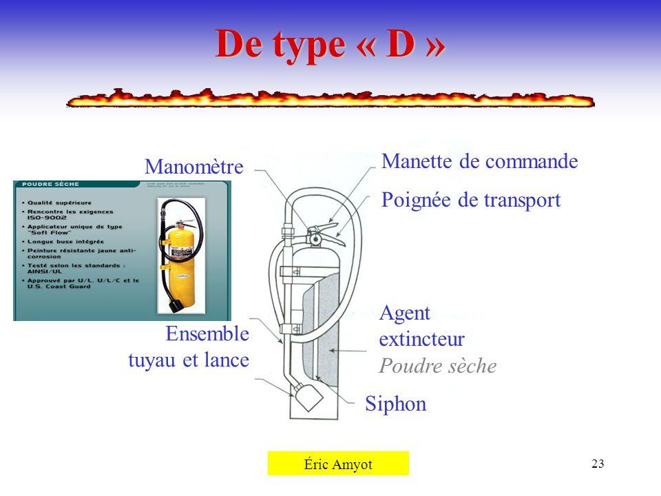 De type « D » Manette de commande Manomètre Poignée de transport