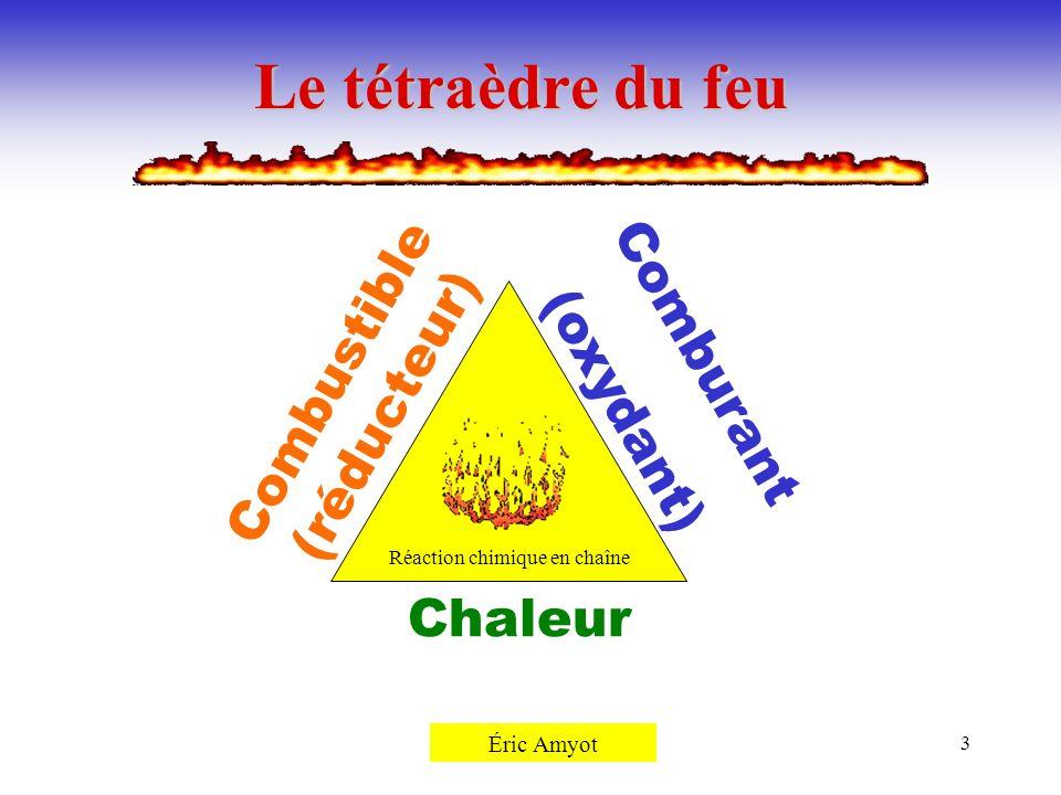 Réaction chimique en chaîne