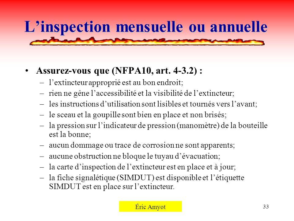 L'inspection mensuelle ou annuelle