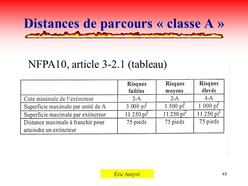 Distances de parcours « classe A »