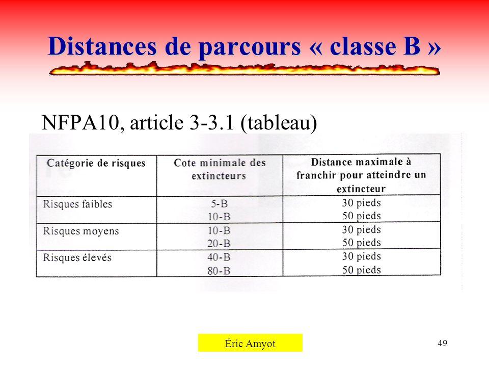 Distances de parcours « classe B »