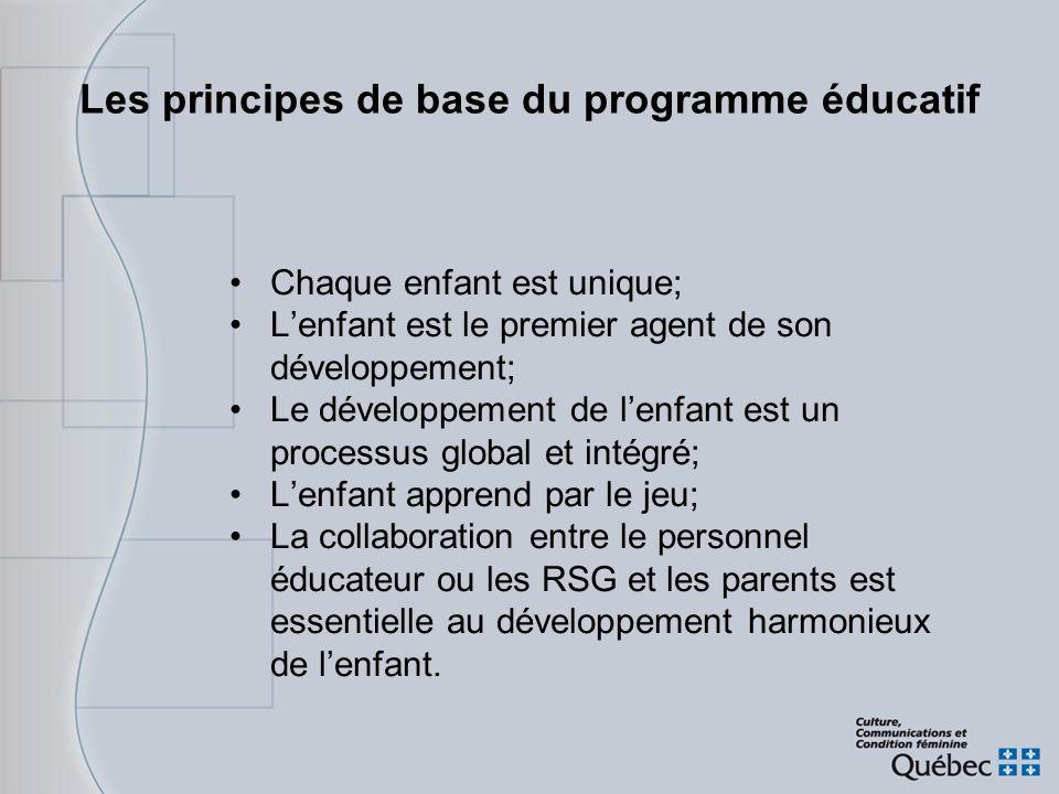 Les principes de base du programme éducatif