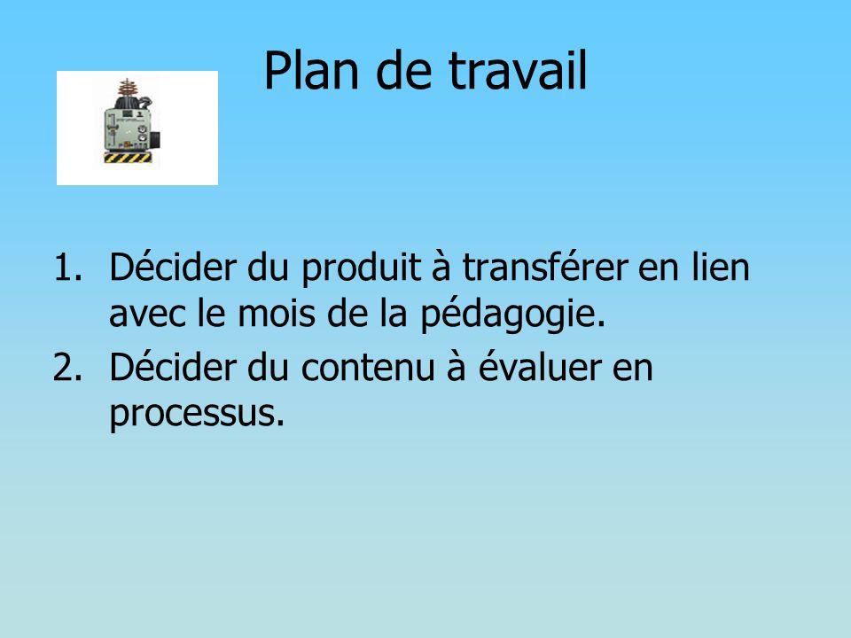 Plan de travailDécider du produit à transférer en lien avec le mois de la pédagogie. Décider du contenu à évaluer en processus.