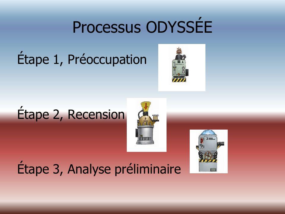 Processus ODYSSÉE Étape 1, Préoccupation Étape 2, Recension
