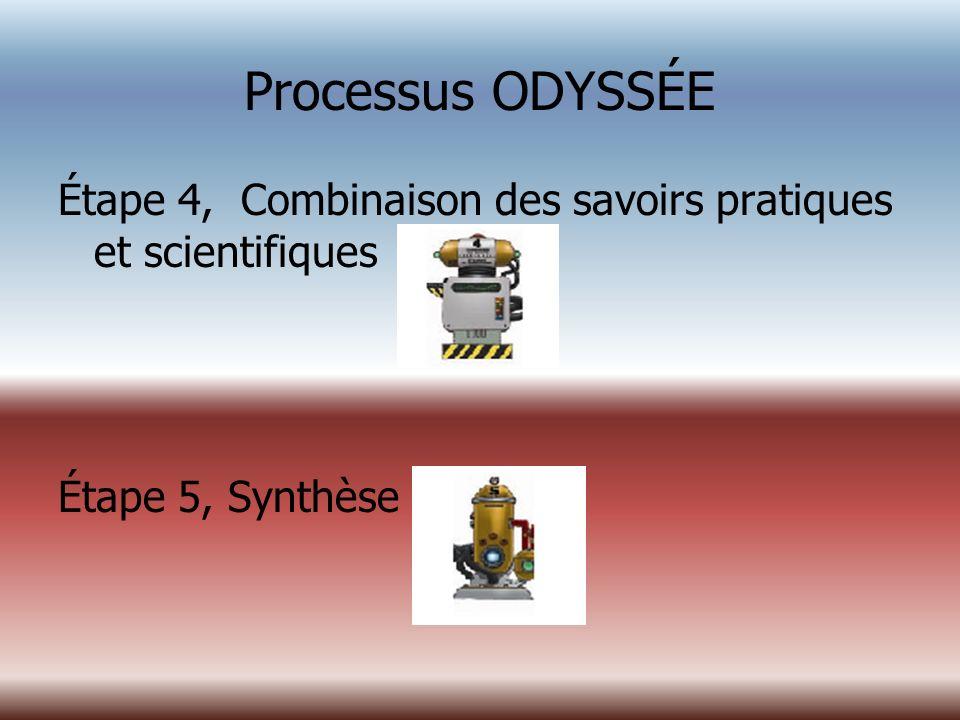 Processus ODYSSÉE Étape 4, Combinaison des savoirs pratiques et scientifiques Étape 5, Synthèse