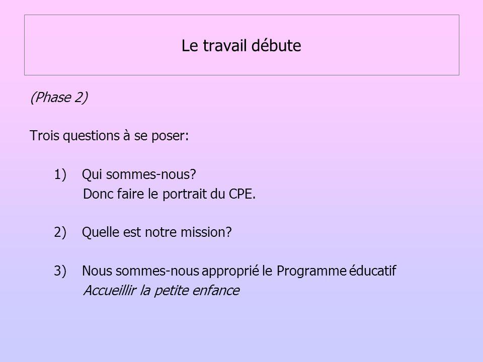 Le travail débute (Phase 2) Trois questions à se poser:
