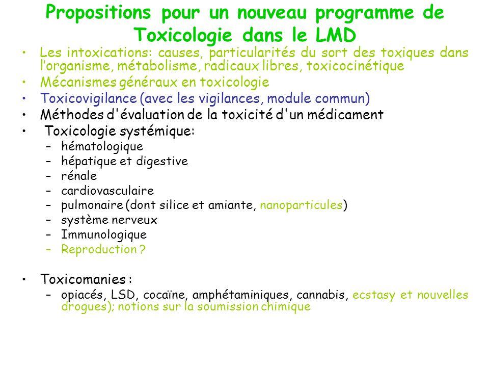 Propositions pour un nouveau programme de Toxicologie dans le LMD