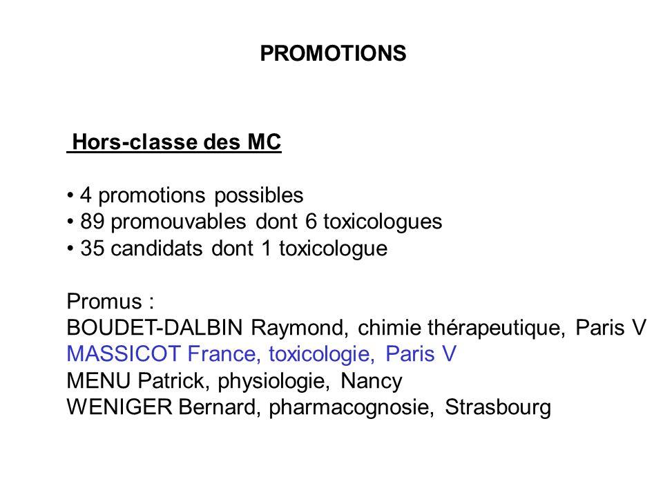 PROMOTIONSHors-classe des MC. 4 promotions possibles. 89 promouvables dont 6 toxicologues. 35 candidats dont 1 toxicologue.