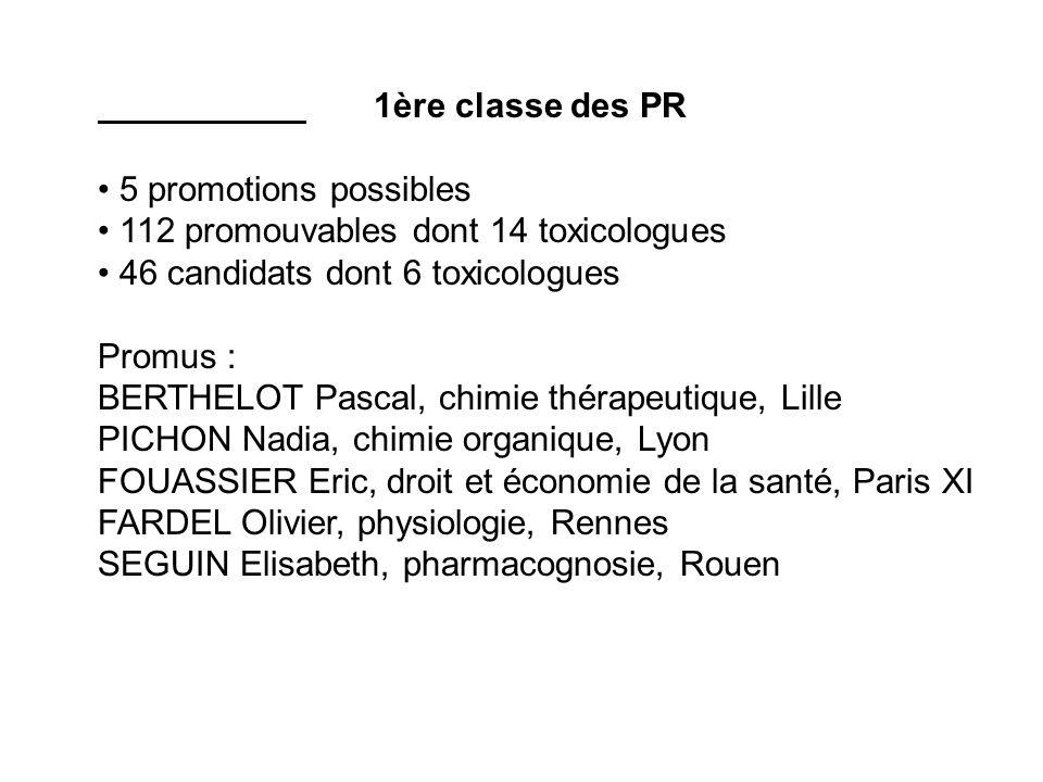 1ère classe des PR 5 promotions possibles. 112 promouvables dont 14 toxicologues. 46 candidats dont 6 toxicologues.