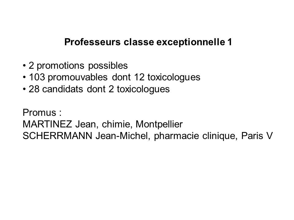 Professeurs classe exceptionnelle 1