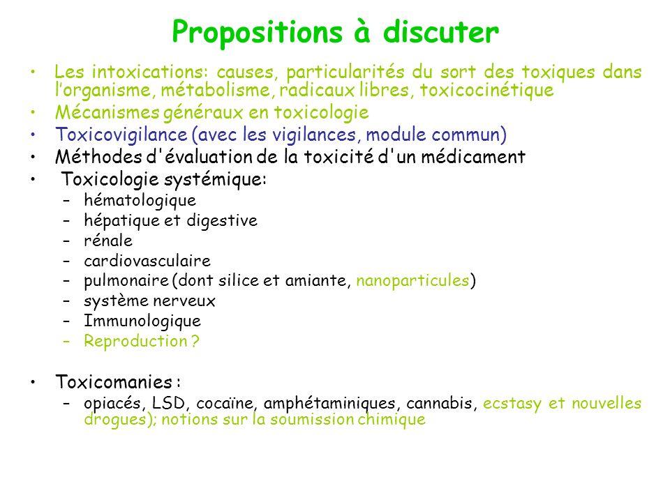 Propositions à discuter