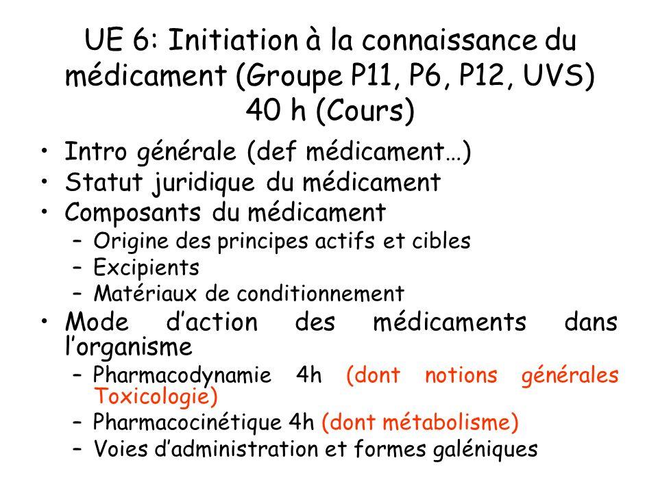 UE 6: Initiation à la connaissance du médicament (Groupe P11, P6, P12, UVS) 40 h (Cours)
