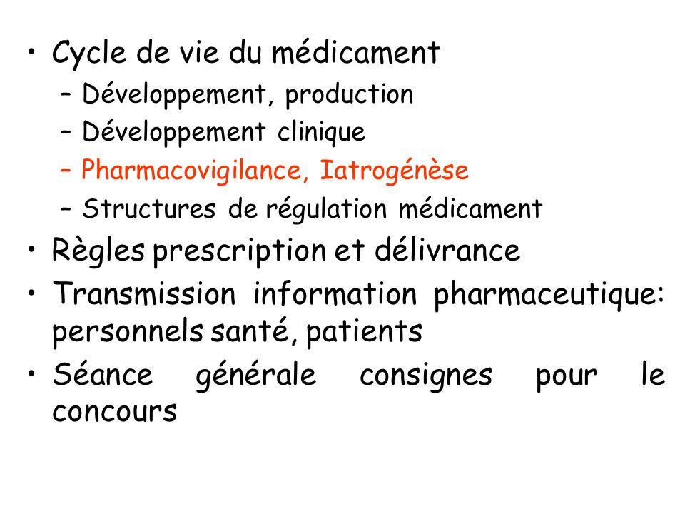 Cycle de vie du médicament