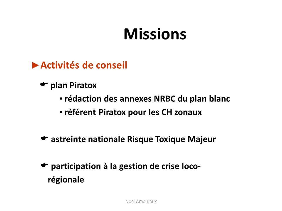 Missions ►Activités de conseil  plan Piratox