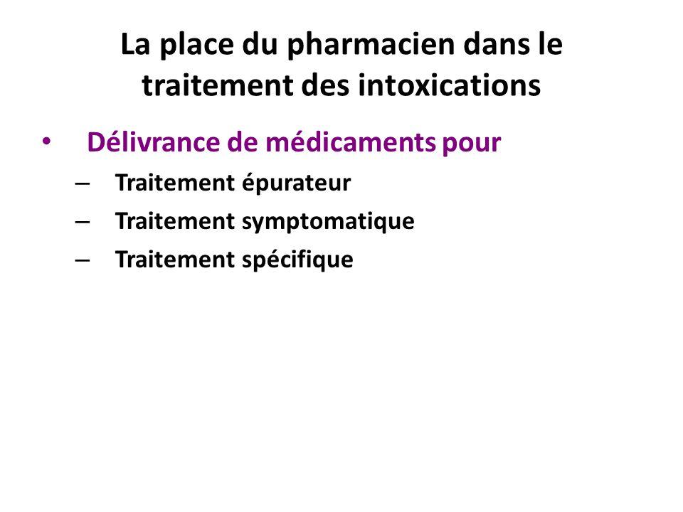 La place du pharmacien dans le traitement des intoxications