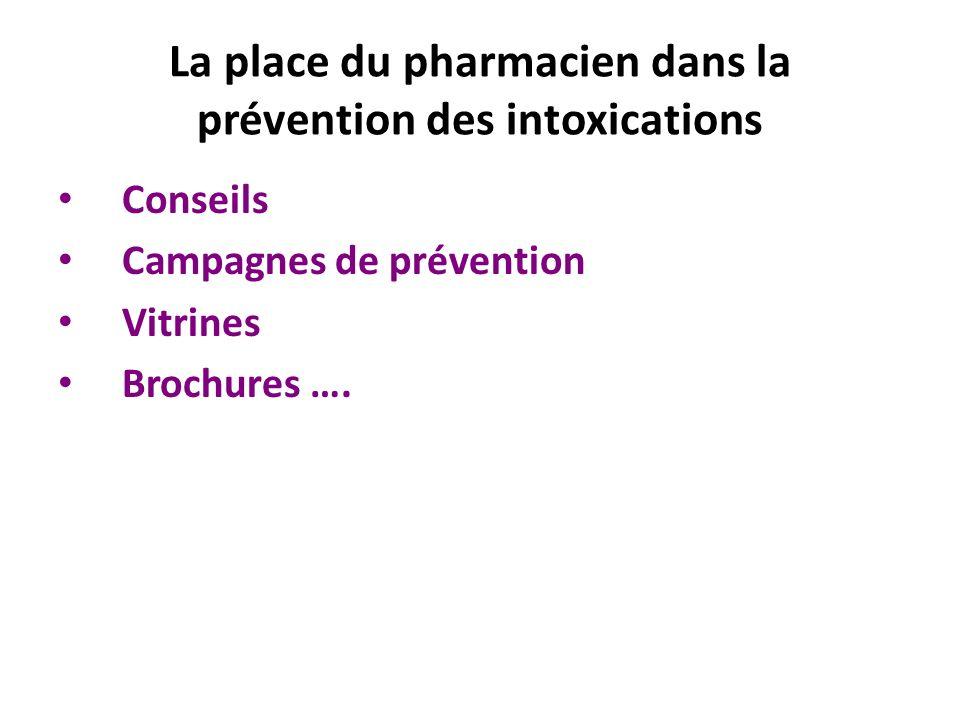 La place du pharmacien dans la prévention des intoxications