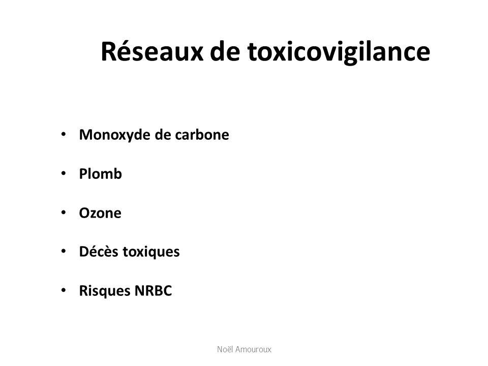 Réseaux de toxicovigilance