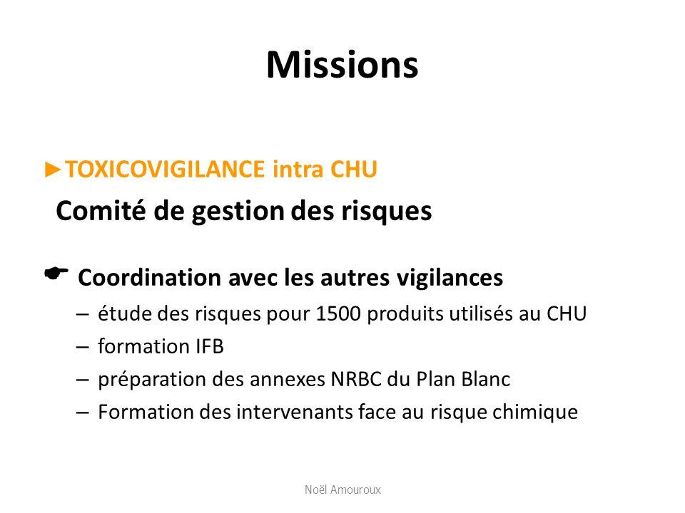 Missions Comité de gestion des risques