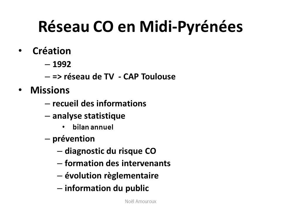 Réseau CO en Midi-Pyrénées