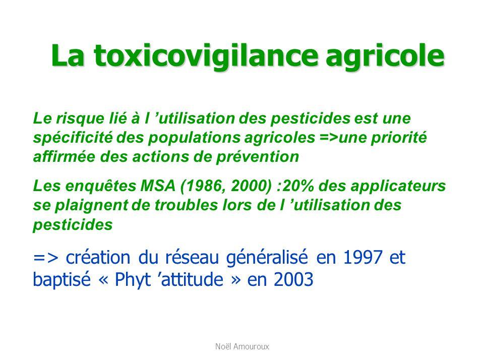 La toxicovigilance agricole