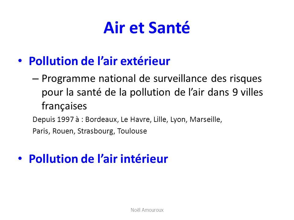 Air et Santé Pollution de l'air extérieur Pollution de l'air intérieur