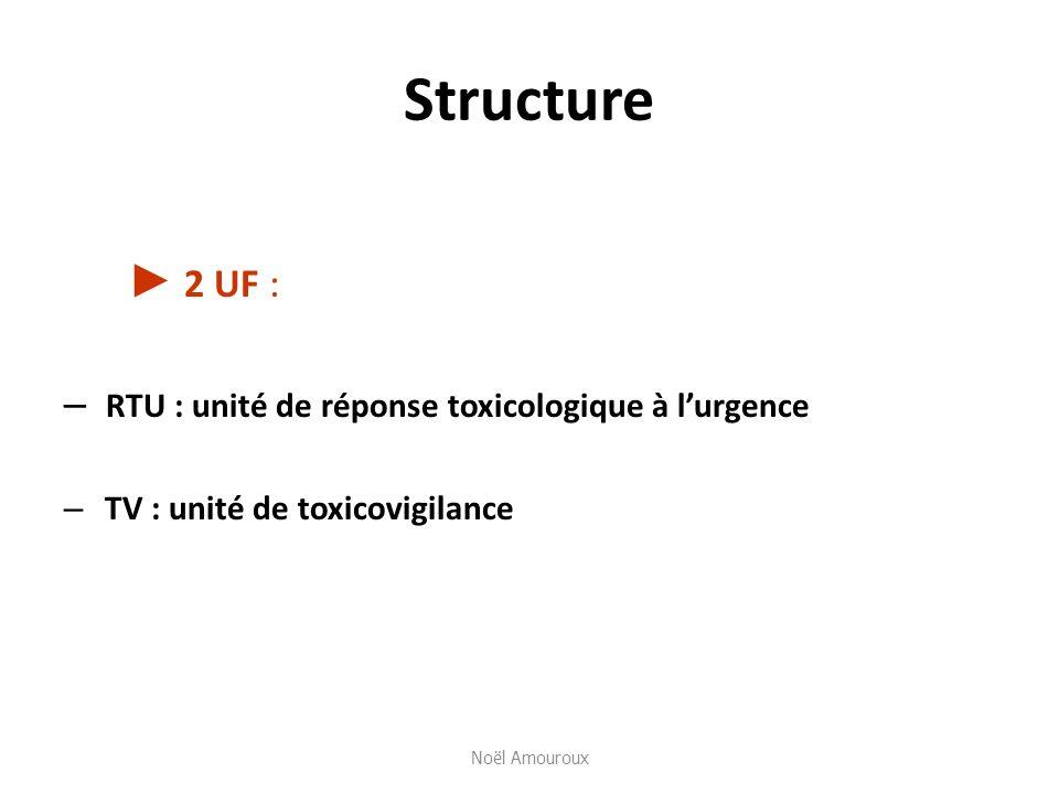 Structure ► 2 UF : RTU : unité de réponse toxicologique à l'urgence
