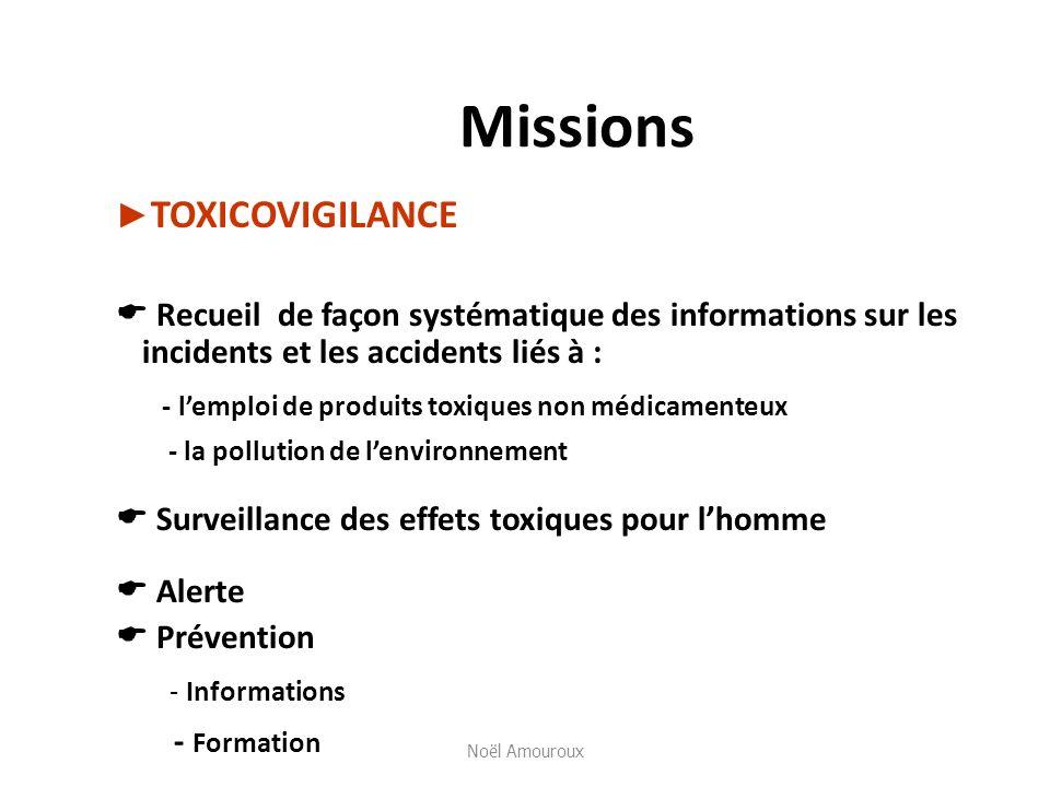 Missions - l'emploi de produits toxiques non médicamenteux