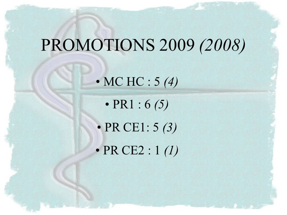 PROMOTIONS 2009 (2008) MC HC : 5 (4) PR1 : 6 (5) PR CE1: 5 (3)
