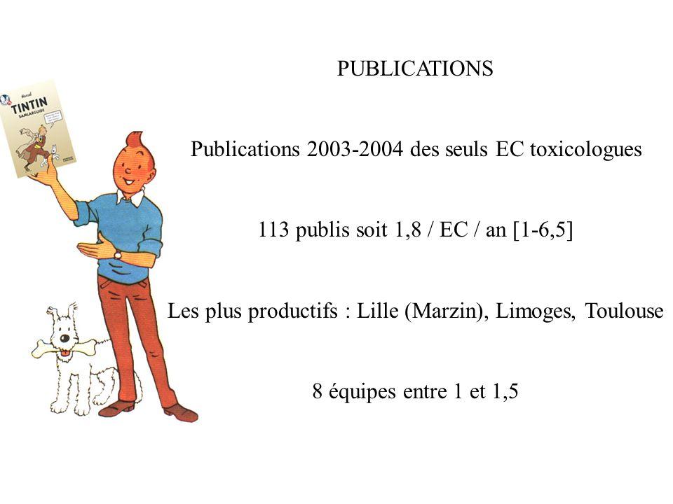 Publications 2003-2004 des seuls EC toxicologues