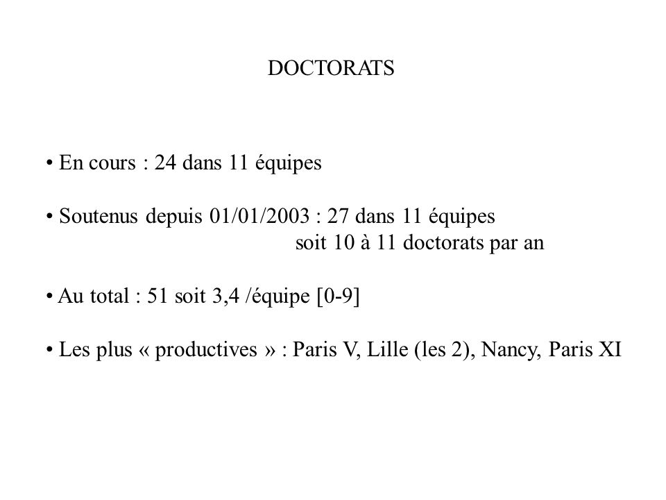 DOCTORATS En cours : 24 dans 11 équipes. Soutenus depuis 01/01/2003 : 27 dans 11 équipes. soit 10 à 11 doctorats par an.
