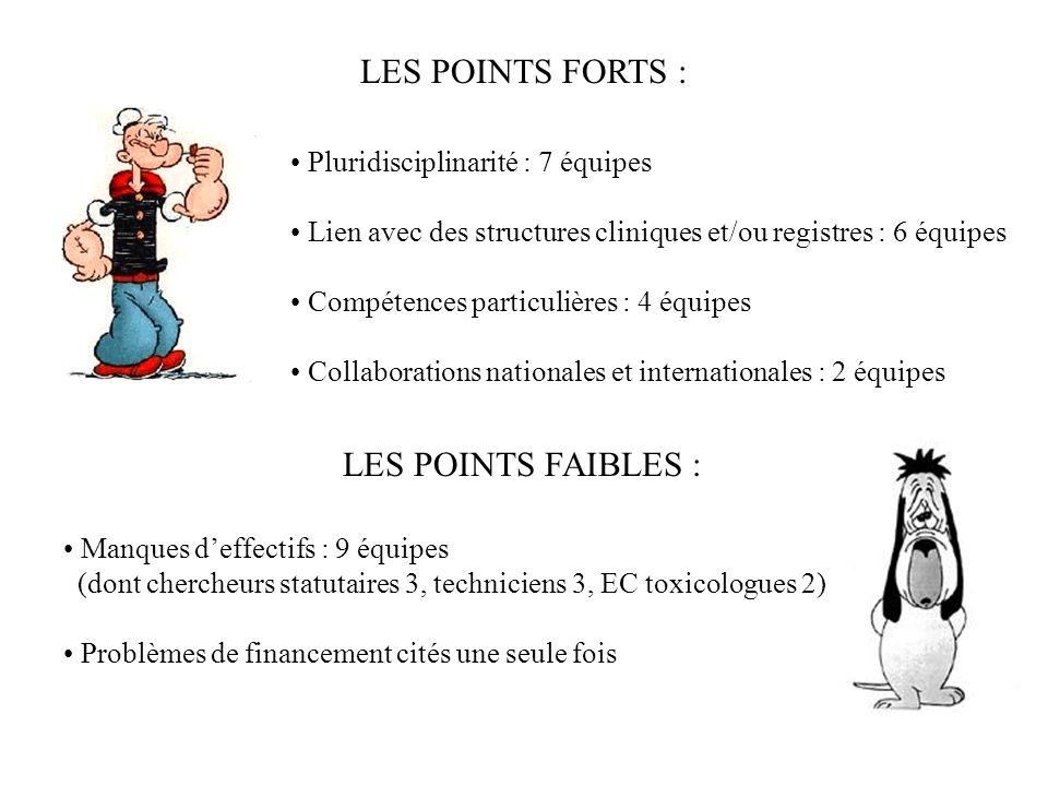 LES POINTS FORTS : LES POINTS FAIBLES :