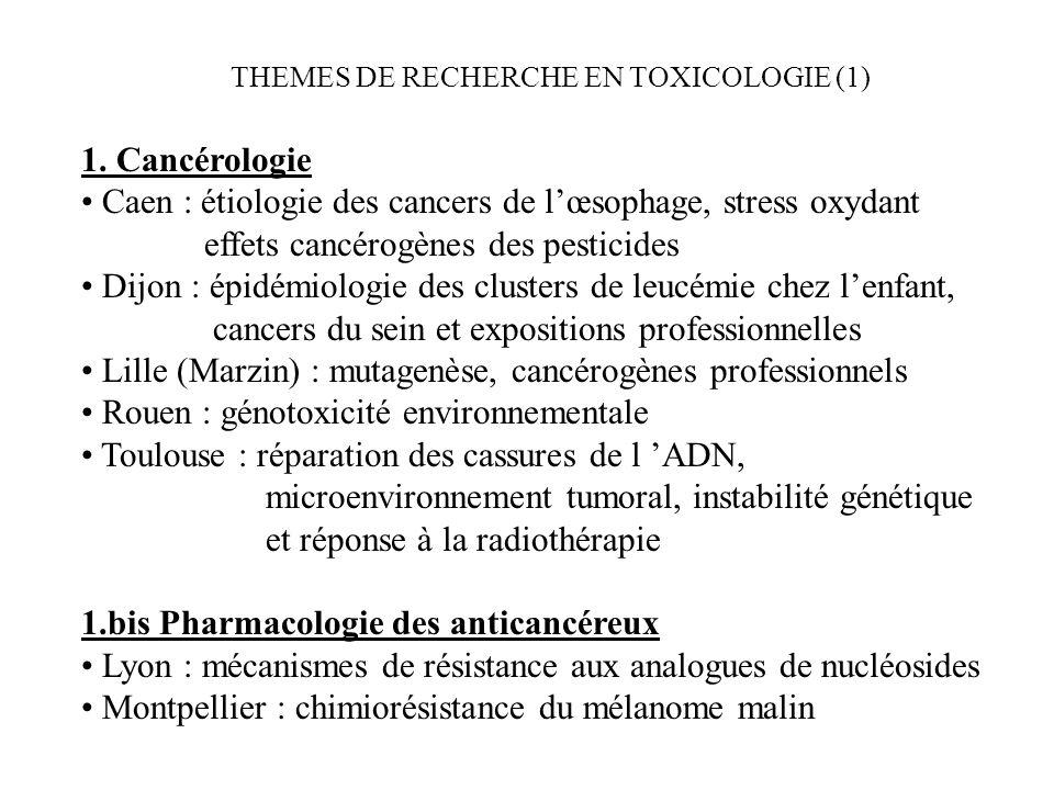 Caen : étiologie des cancers de l'œsophage, stress oxydant