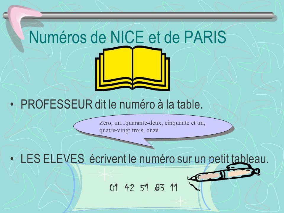 Numéros de NICE et de PARIS