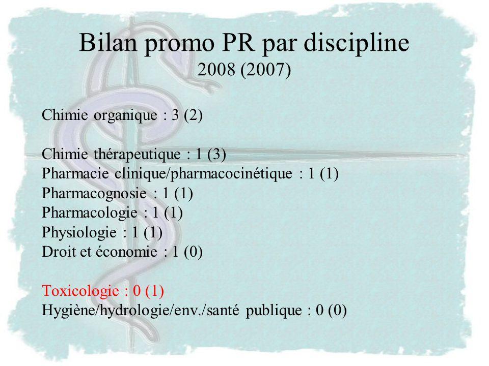 Bilan promo PR par discipline 2008 (2007)