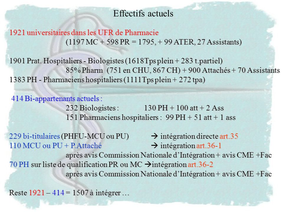 Effectifs actuels 1921 universitaires dans les UFR de Pharmacie