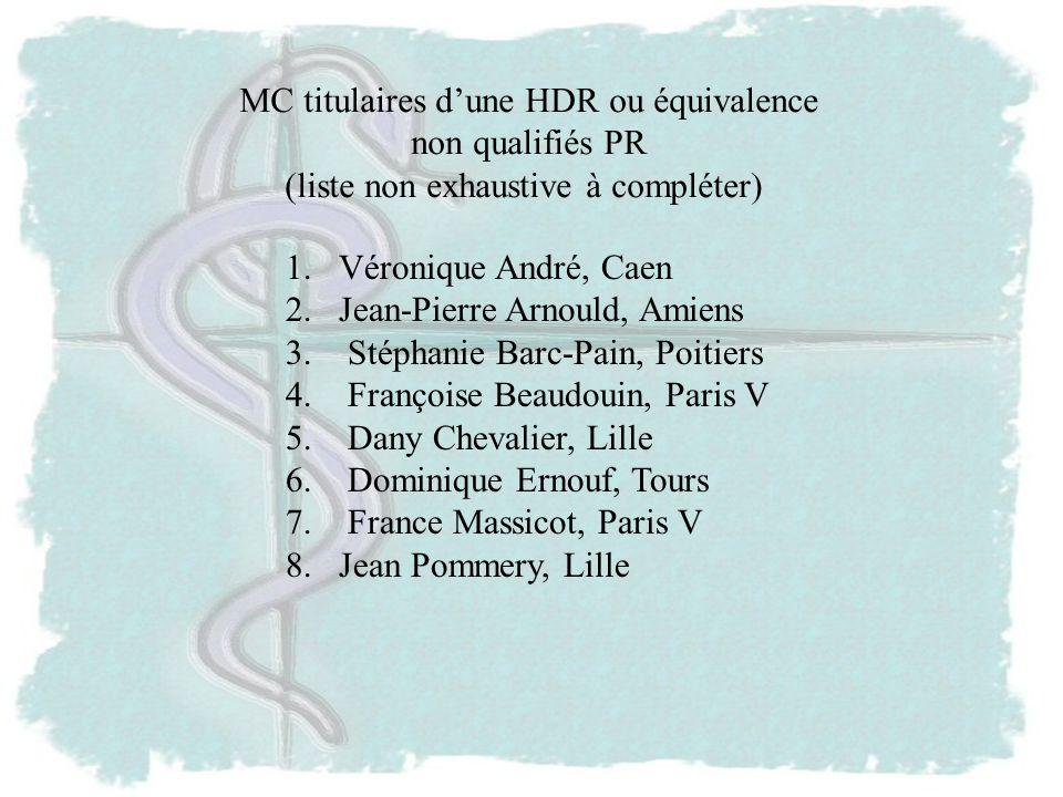 MC titulaires d'une HDR ou équivalence non qualifiés PR