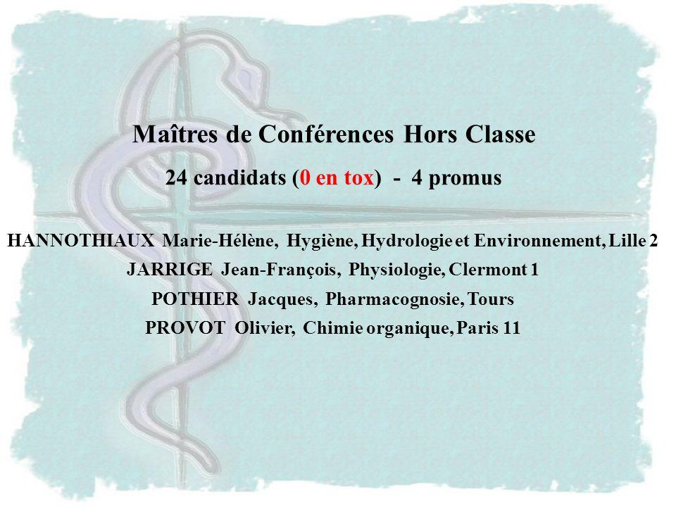 Maîtres de Conférences Hors Classe