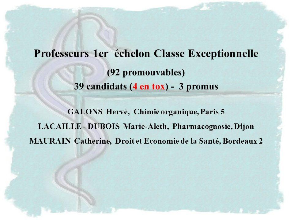 Professeurs 1er échelon Classe Exceptionnelle