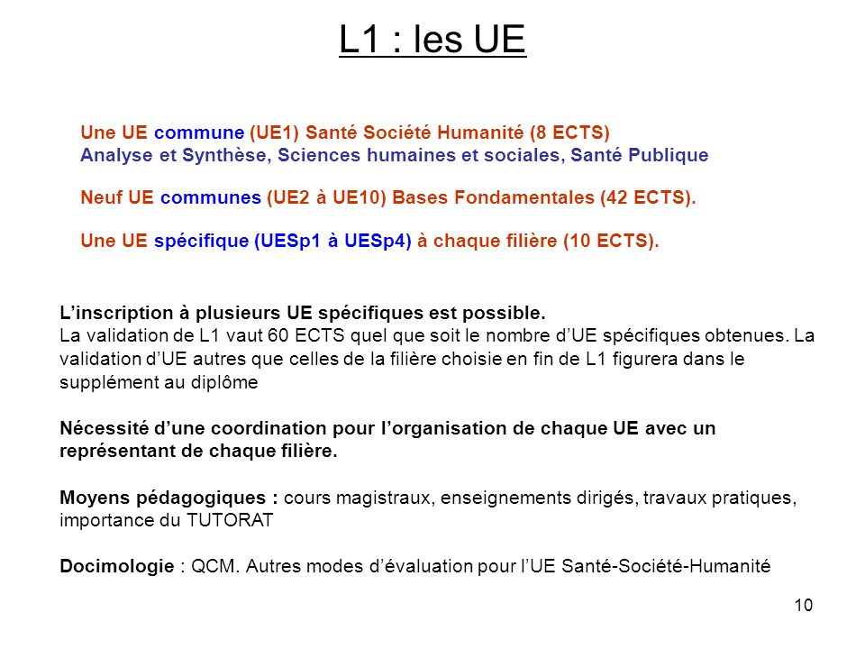 L1 : les UE Une UE commune (UE1) Santé Société Humanité (8 ECTS)