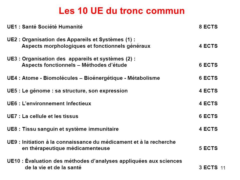 Les 10 UE du tronc commun UE1 : Santé Société Humanité 8 ECTS