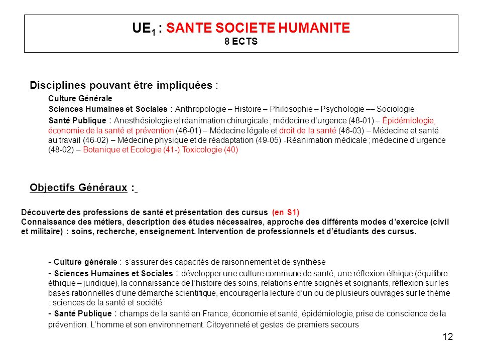 UE1 : SANTE SOCIETE HUMANITE 8 ECTS