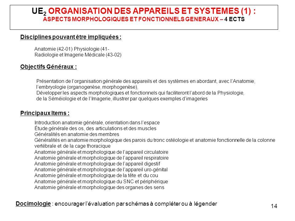 UE2 ORGANISATION DES APPAREILS ET SYSTEMES (1) : ASPECTS MORPHOLOGIQUES ET FONCTIONNELS GENERAUX – 4 ECTS