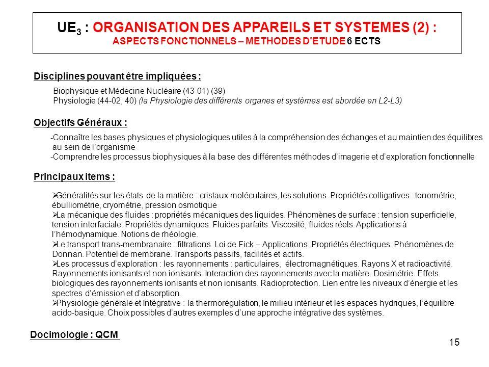 UE3 : ORGANISATION DES APPAREILS ET SYSTEMES (2) :