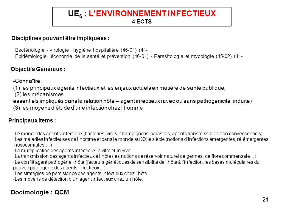 UE6 : L'ENVIRONNEMENT INFECTIEUX