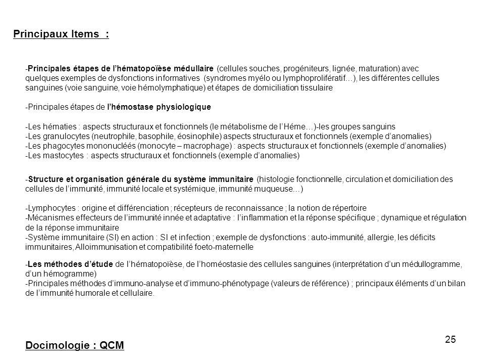 Principaux Items : Docimologie : QCM